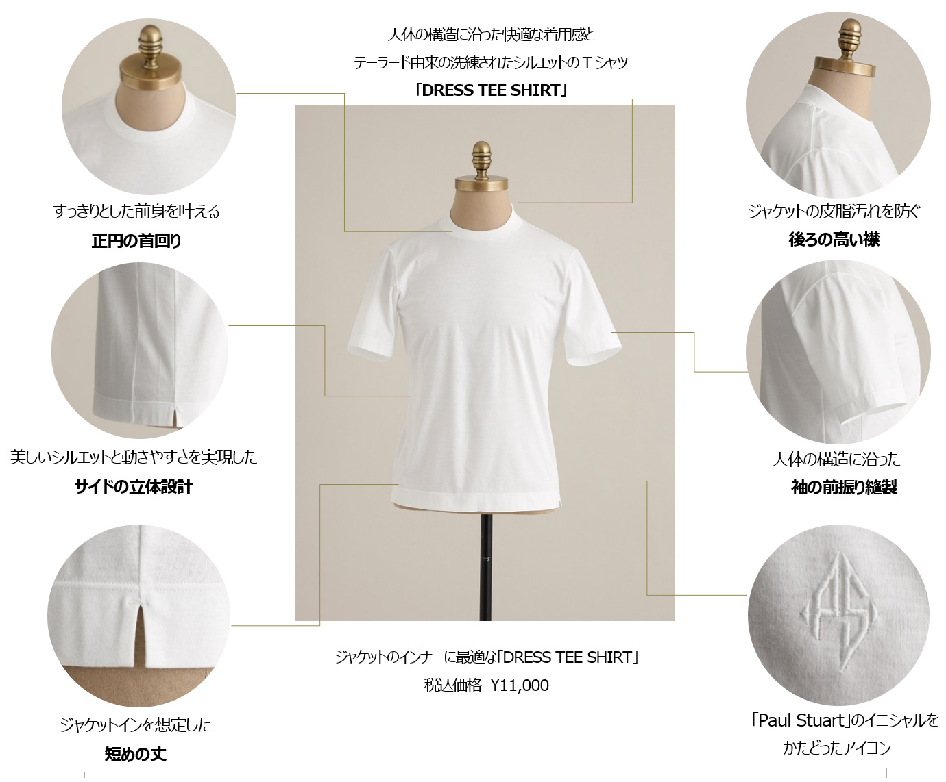 人体の構造に沿った快適な着用感とテーラード由来の洗練されたシルエットのTシャツ「DRESS TEE SHIRT」